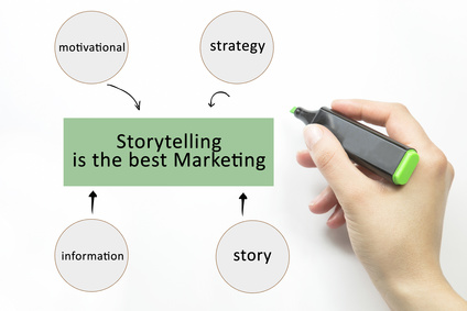 Three Stories You Need to Be Telling in 2019 - Webinar Replay with Don Connelly